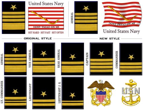 united states navy ranks us navy usn rank mugs