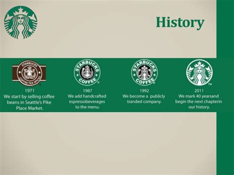 starbucks template starbucks powerpoint