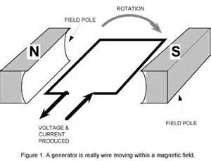 001 generator single phase generator wiring diagram 13 on single phase generator wiring diagram