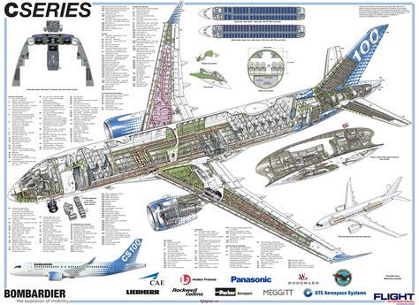 section 707 b cseries project aircraft development x pilot