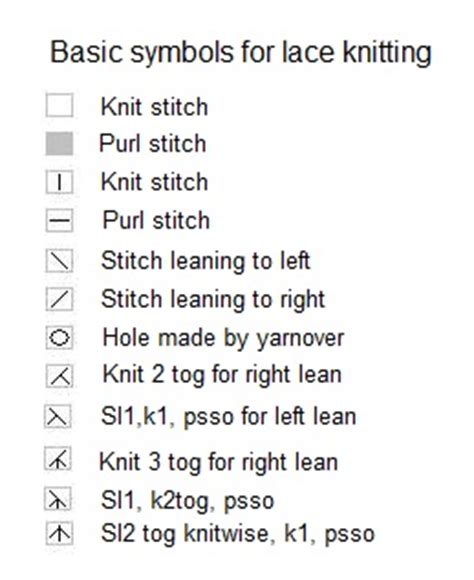 knitting pattern abbreviations uk lace knitting for beginners knitting crochet guild