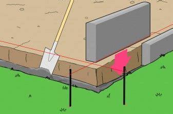 Borde Setzen Beton by Kantensteine Und Randsteine Setzen Plane Dein Projekt