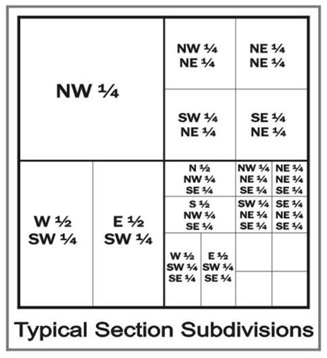 quarter section map quarter section map section subdivision charles