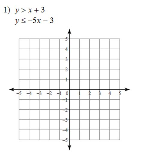 Graphing Systems Of Inequalities Worksheet by Systems Of Inequalities Worksheet Worksheets