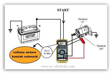 Switch Starter Mobil Avanza saat mesin panas tidak kuat starter mobil timor