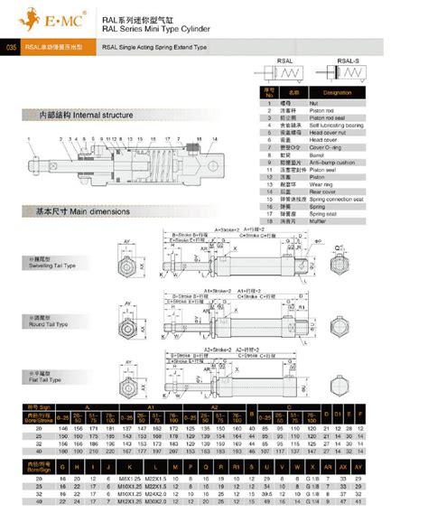 Cylinder Pneumatic Mal 20 150 ral mini pneumatic cylinder