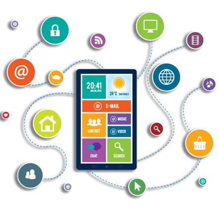 health commerce system help desk information business communication technology