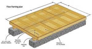 Garden Shed Blueprints 12 garden shed plans blueprints for spacious gable shed