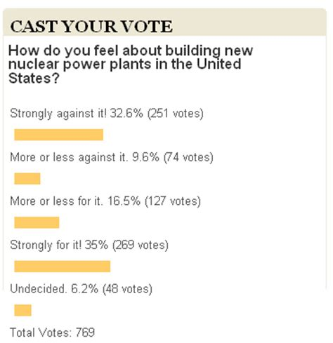 Nuclear Power Plant Essay by What Is Your Opinion On Nuclear Power