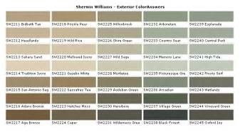 sherwin williams paint colors exterior sherwin williams paints sherwin williams colors