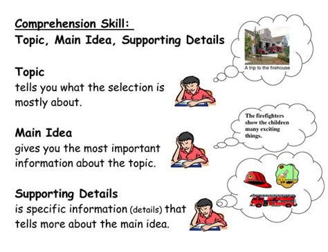 6th grade main idea supporting details lessons tes teach image gallery main topic