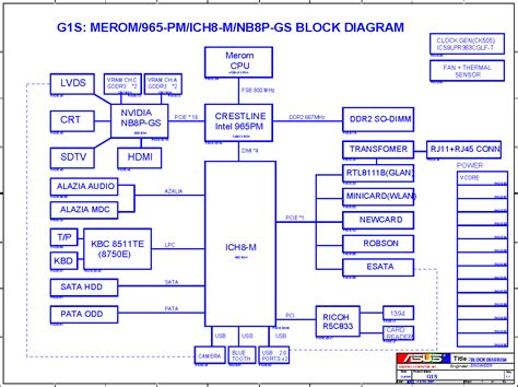 laptop motherboard wiring diagram motherboard components