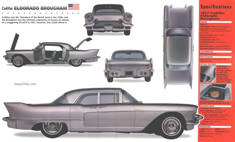 Specs Thunderbold In Riviera cadillac eldorado brougham photos and comments www