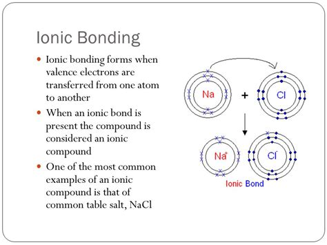 exle of ionic bond introduction to bonding ppt