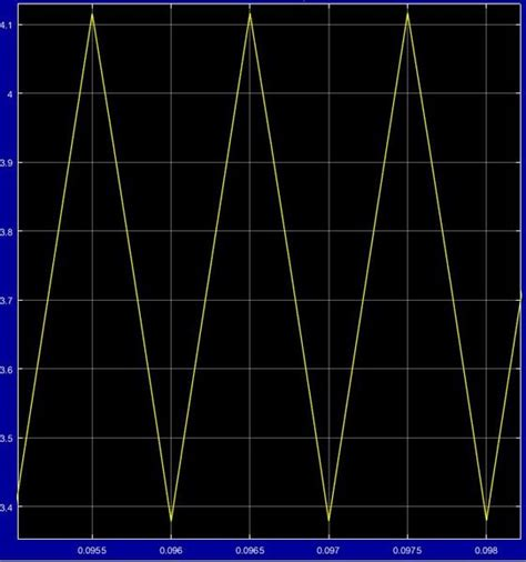 the inductor ripple current boost converter in simulink problem physics forums the fusion of science and community