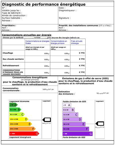 Ges Et Classe énergie 5228 by Comment Lire Un Dpe Eure Habitat