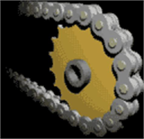 wiki is licensed under what chain belt screw drive garage door installation garage md