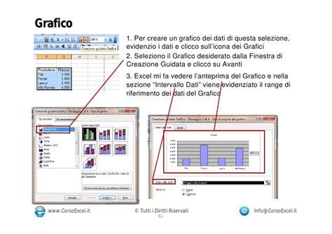 tutorial excel grafici corso excel gratis tutorial excel su corsoexcel it