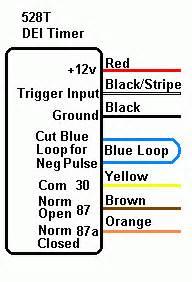 dei 528t for adjustable intercooler spray timer on sti