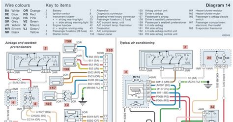 manual peugeot  system wiring diagrams airbags