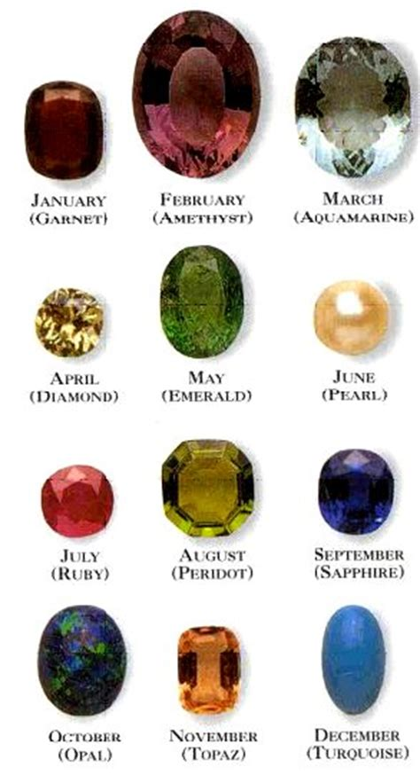zodiac gemstones birthstones driverlayer search engine