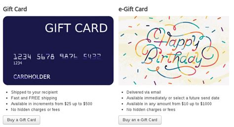 Sell Gift Card Electronically - introducing cmgiftcard a joomla component for selling gift card