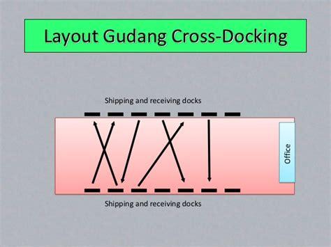layout gudang material mo strategi lokasi dan tata letak