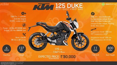 Ktm Rc 125 Price In India Duke 2017 125 Price In India 1 Lakhs