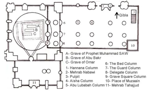 layout plan of masjid al haram hajj and umrah tips hajj solutions