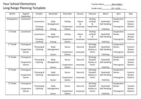 How To Plan A Year Of Physical Education In 15 Minutes Yearly Plan Template For Teachers