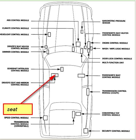 jaguar xk8 seat wiring diagram jaguar free wiring diagrams