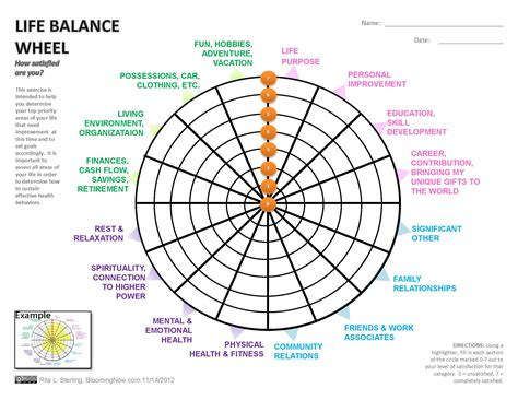 Home Design Questionnaire by Life Balance Wheel Quotes