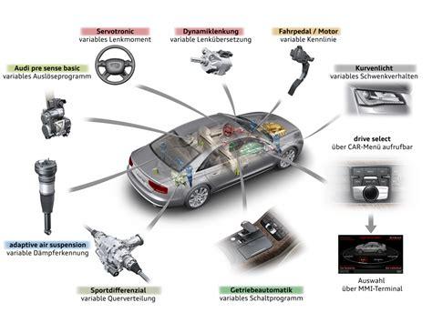 Comfort Driving Portal by Audi Drive Select Audi Technology Portal