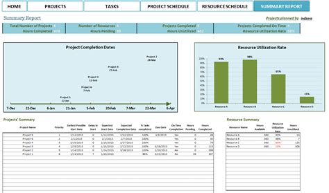 project plan template project management plan template excel word