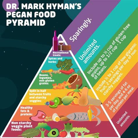 Dr Hyman 10 Day Detox Vegetarian by 17 Best Ideas About Dr Hyman On Hyman Dr