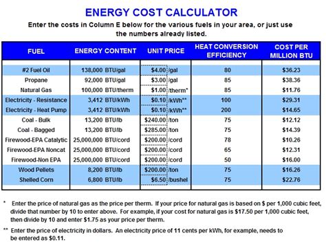 5 exles of light energy top 28 electricity consumption cost calculator best 28
