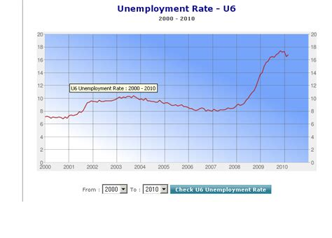 today s unemployment number cbs news