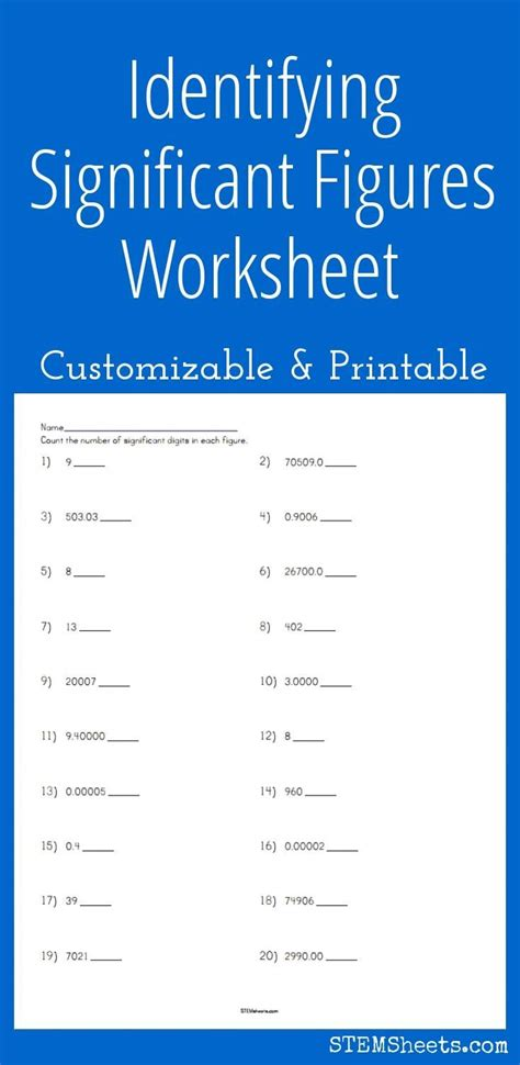 Adding And Subtracting Significant Figures Worksheet With Answers by Significant Figures Multiplication And Division Worksheet