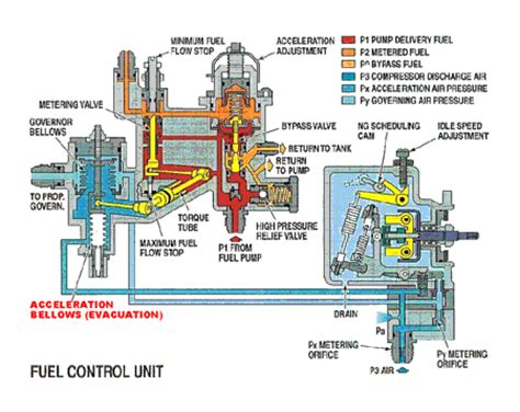 pt6a engine preservation protecting one of your largest investments in your