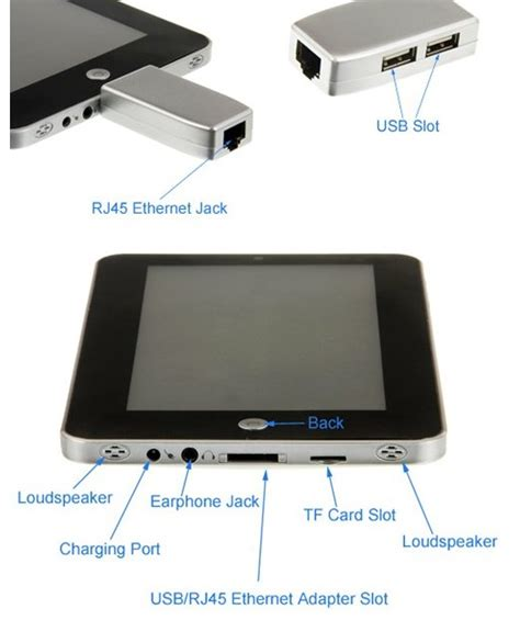 Tablet Epad Android 2 2 Multitouch android tablet pc epad 7 inch flash player wholesale