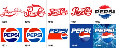 logo evolution pepsi cadillac a lesson in inconsistent branding page 5