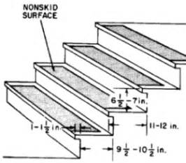 Normal Stair Riser Height by Typical Stair Tread Dimensions Quotes