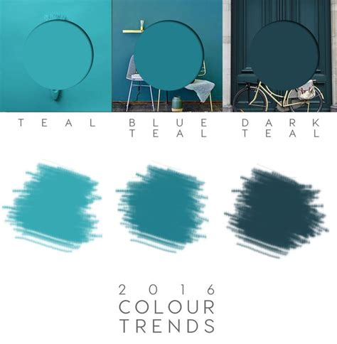 25 best ideas about teal home decor on teal kitchen decor teal kitchen and eat sign