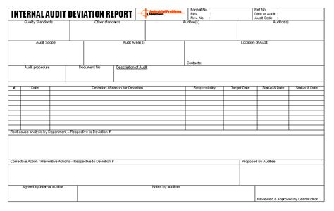 deviation report template audit deviation documentation