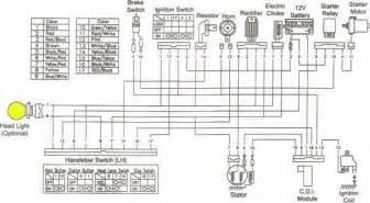 eton thunder 90 axl nxl txl 90 atv lighting wiring diagram all about wiring diagrams