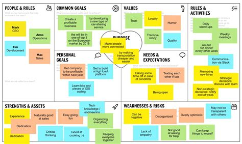 Team Canvas How To Create Your Team Plays In Business Cultural Project Template