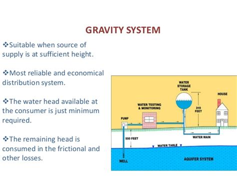 layout of gravity water supply system p p t on water distribution system by manish pandey