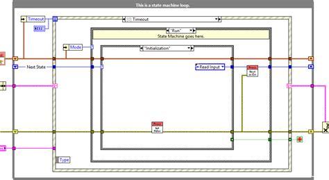 labview design pattern building a proper labview state machine design pattern
