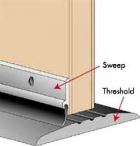 door sweep weather stripping thresholds and weatherstripping alamo building specialties