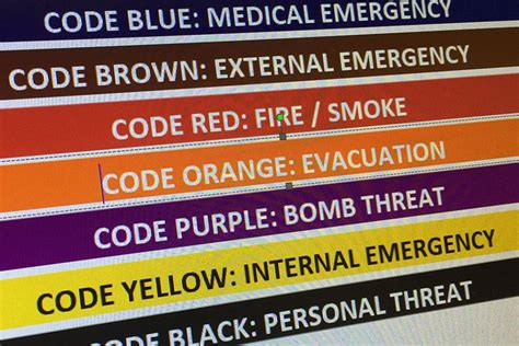 code colors in hospital royal hobart hospital colour codes of differing emergency